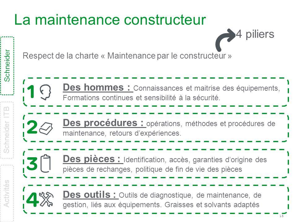 La maintenance constructeur