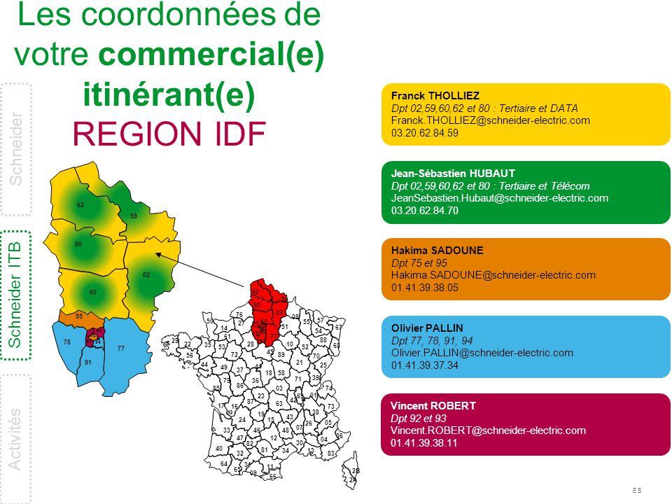 Les coordonnées de votre commercial(e) itinérant(e) REGION IDF