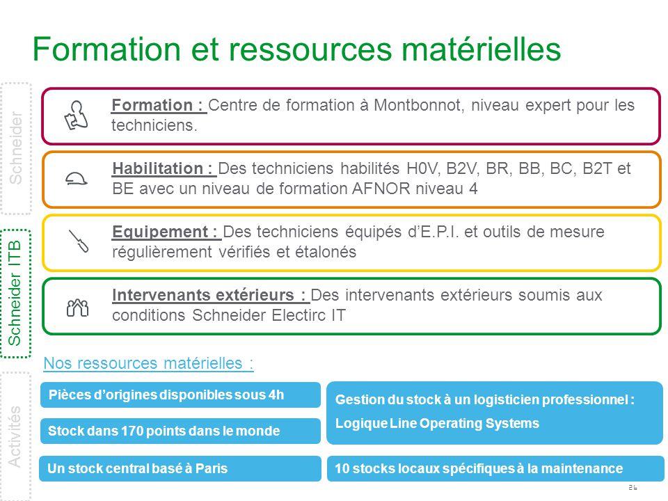 Formation et ressources matérielles