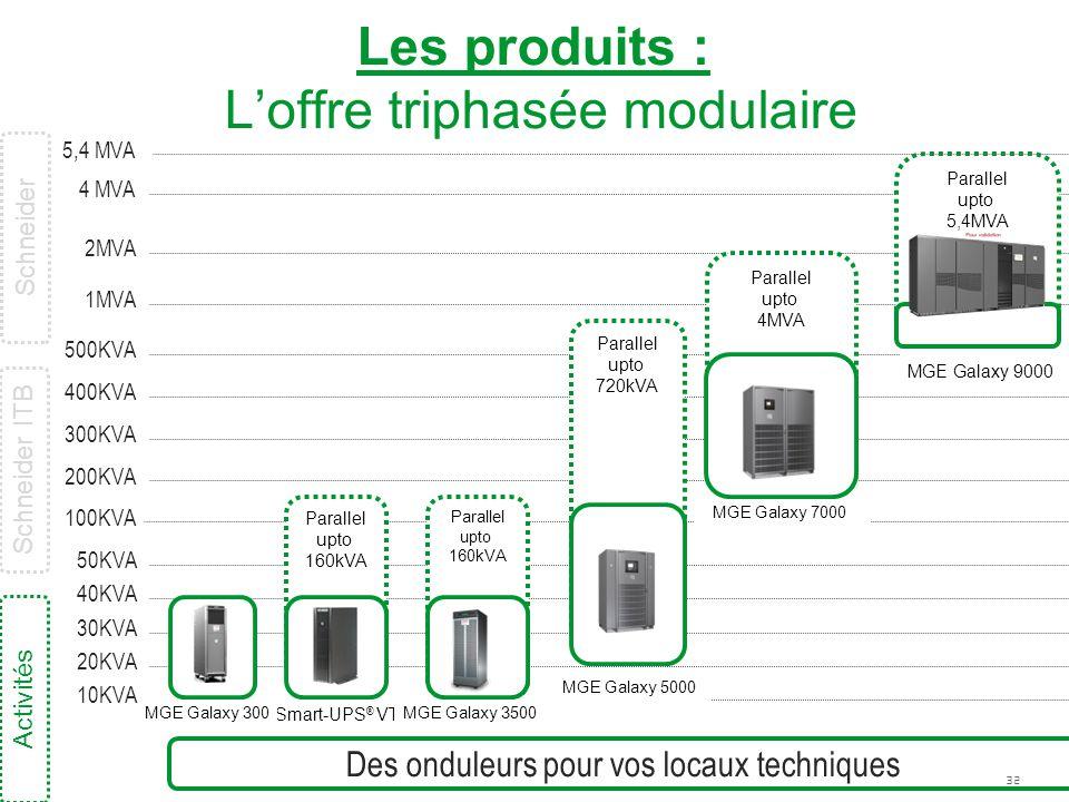 Les produits : L'offre triphasée modulaire