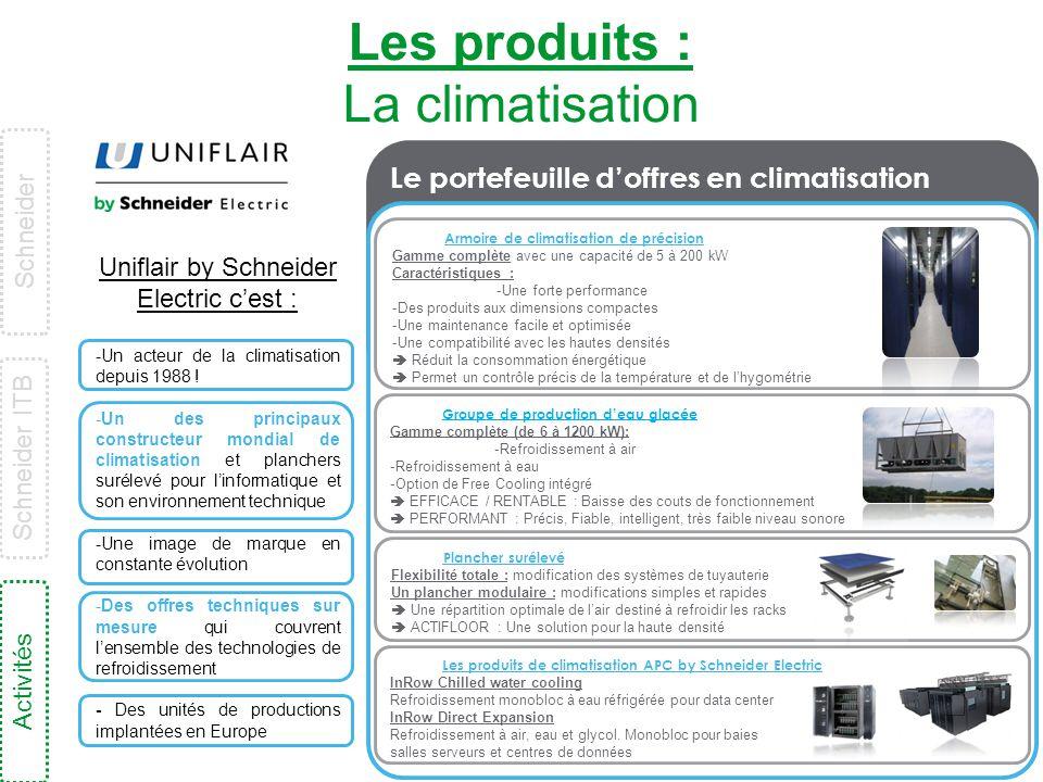 Les produits : La climatisation