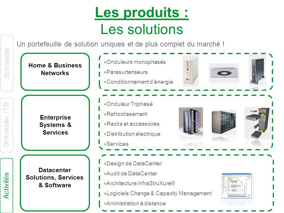 Les produits : Les solutions