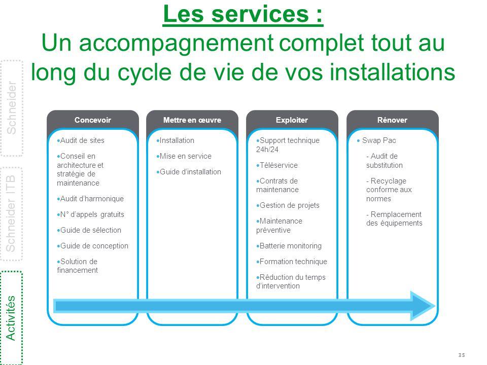 Les services : Un accompagnement complet tout au long du cycle de vie de vos installations