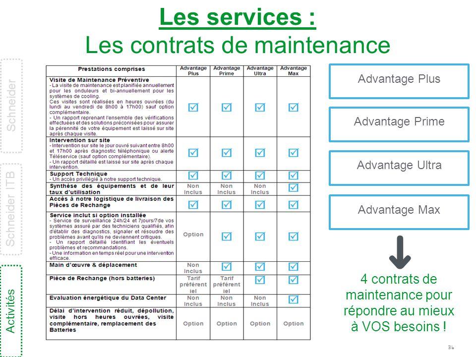 Les services : Les contrats de maintenance