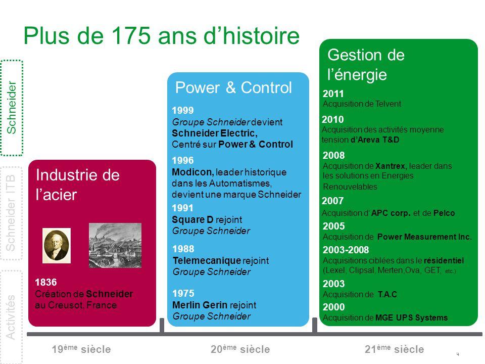 Plus de 175 ans d'histoire Gestion de l'énergie Power & Control