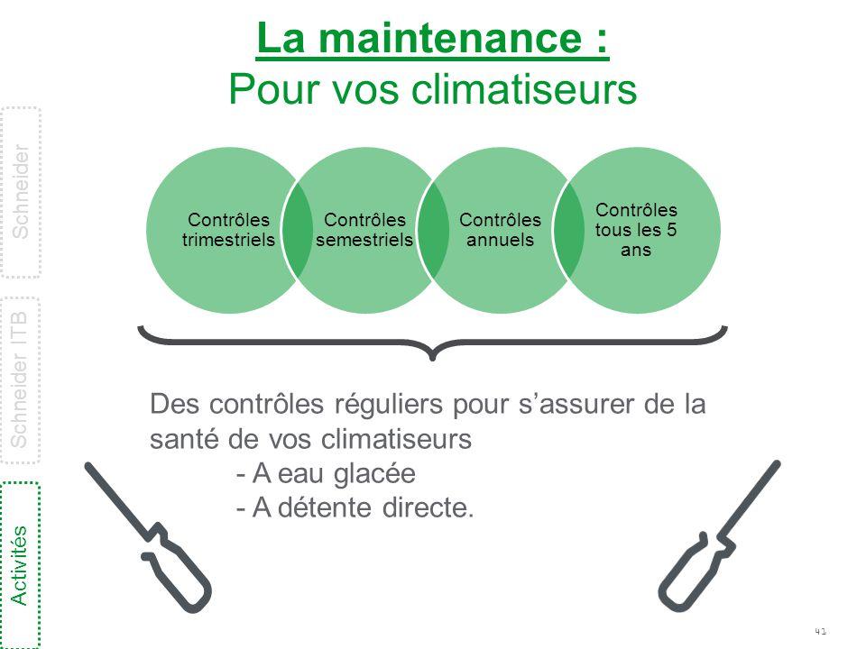 La maintenance : Pour vos climatiseurs