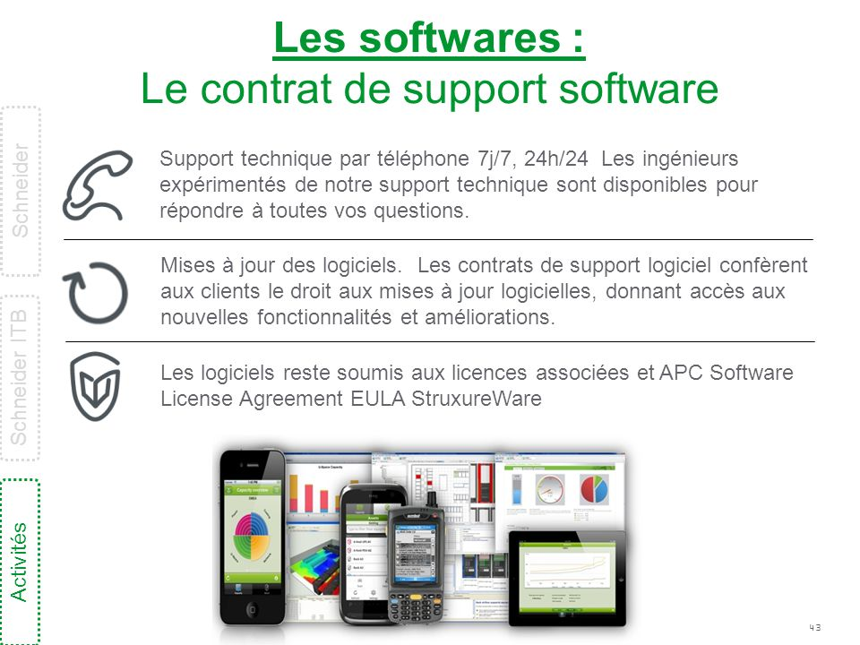 Les softwares : Le contrat de support software