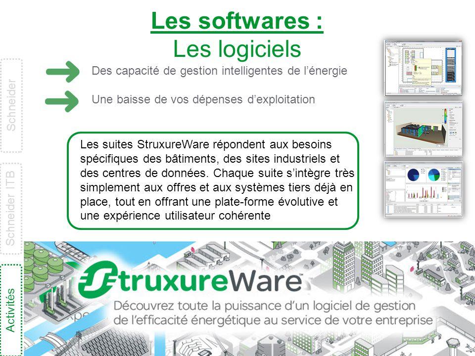 Les softwares : Les logiciels
