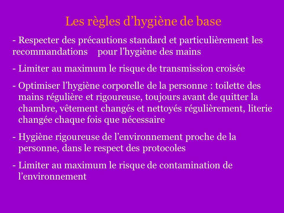Les règles d'hygiène de base