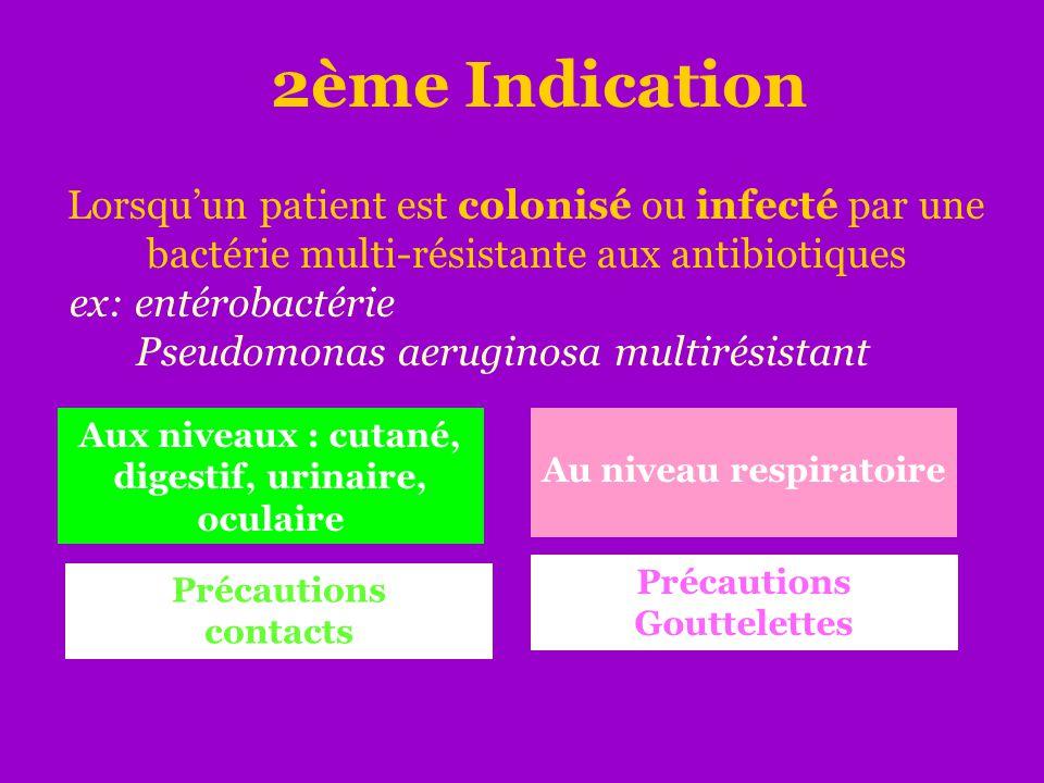 2ème Indication Lorsqu'un patient est colonisé ou infecté par une bactérie multi-résistante aux antibiotiques.