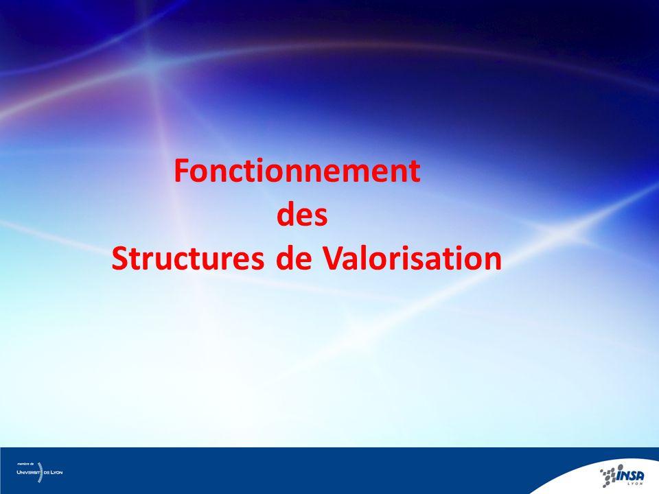 Structures de Valorisation