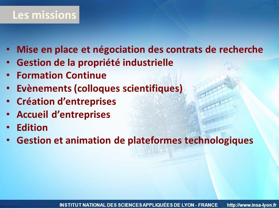 Les missions Mise en place et négociation des contrats de recherche