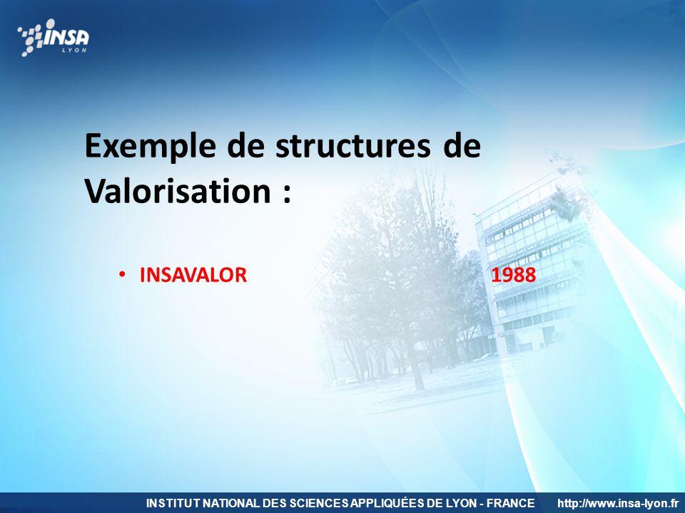 Exemple de structures de Valorisation :