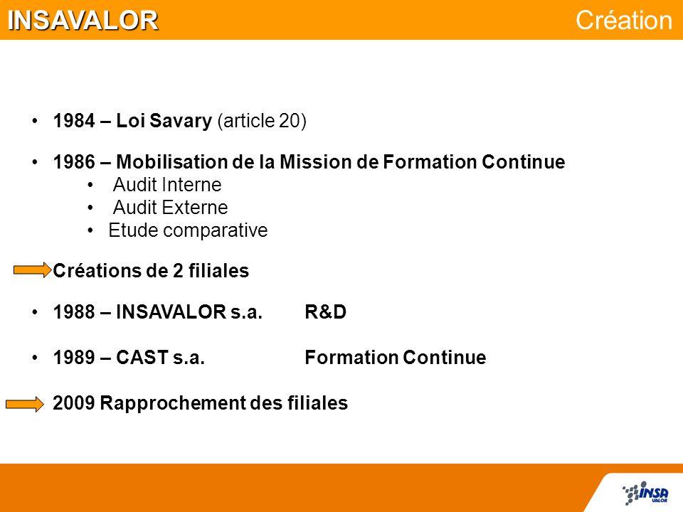 INSAVALOR Création 1984 – Loi Savary (article 20)