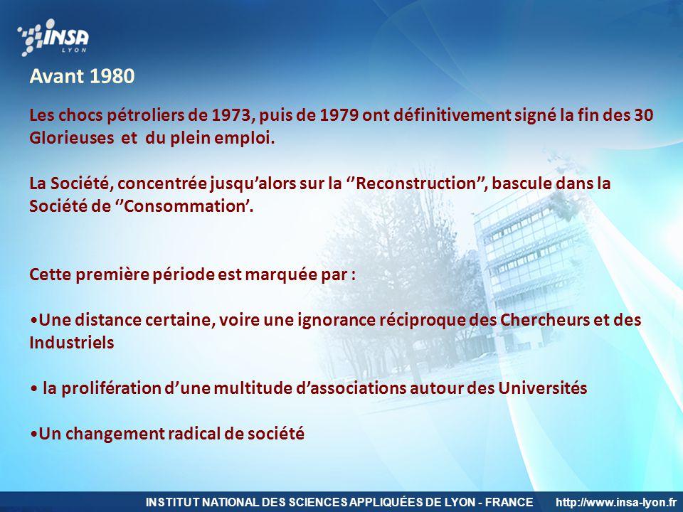 Avant 1980 Les chocs pétroliers de 1973, puis de 1979 ont définitivement signé la fin des 30 Glorieuses et du plein emploi.