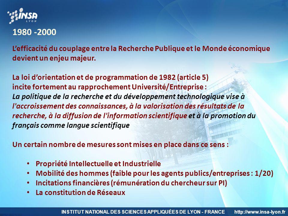 1980 -2000 L'efficacité du couplage entre la Recherche Publique et le Monde économique devient un enjeu majeur.