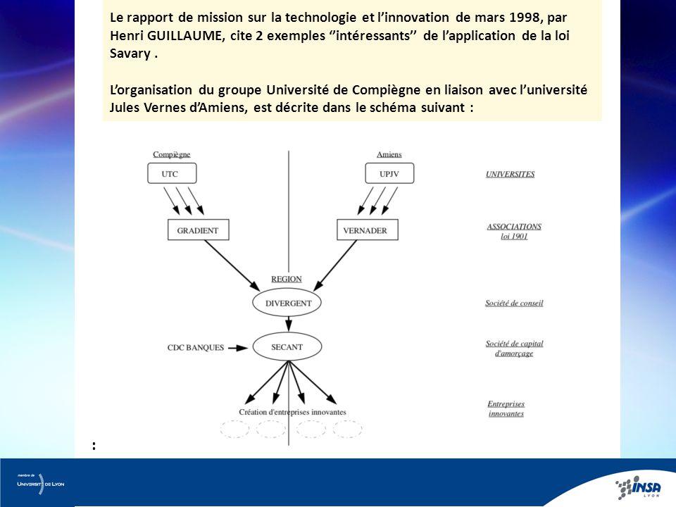 Le rapport de mission sur la technologie et l'innovation de mars 1998, par Henri GUILLAUME, cite 2 exemples ''intéressants'' de l'application de la loi Savary .