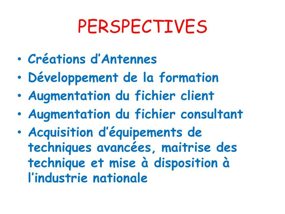 PERSPECTIVES Créations d'Antennes Développement de la formation