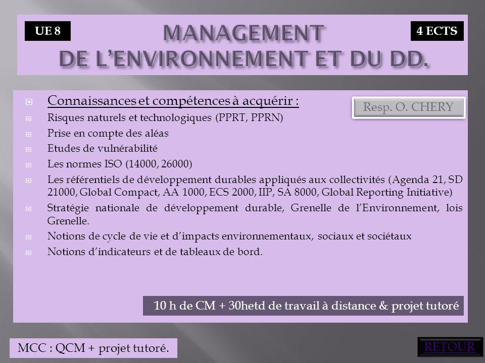 MANAGEMENT DE L'ENVIRONNEMENT ET DU DD.