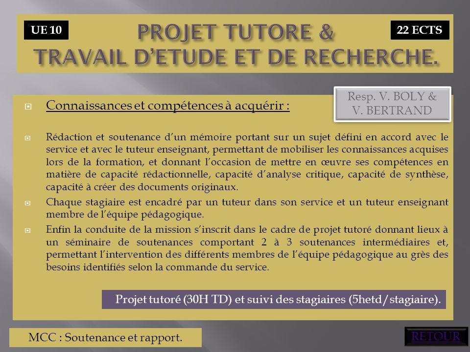 PROJET TUTORE & TRAVAIL D'ETUDE ET DE RECHERCHE.