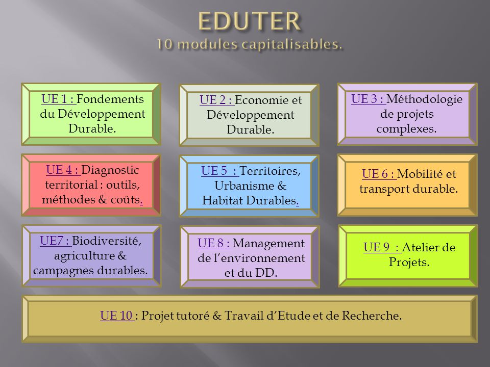 EDUTER 10 modules capitalisables.