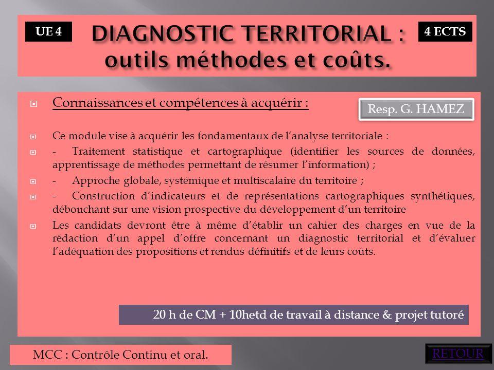 DIAGNOSTIC TERRITORIAL : outils méthodes et coûts.