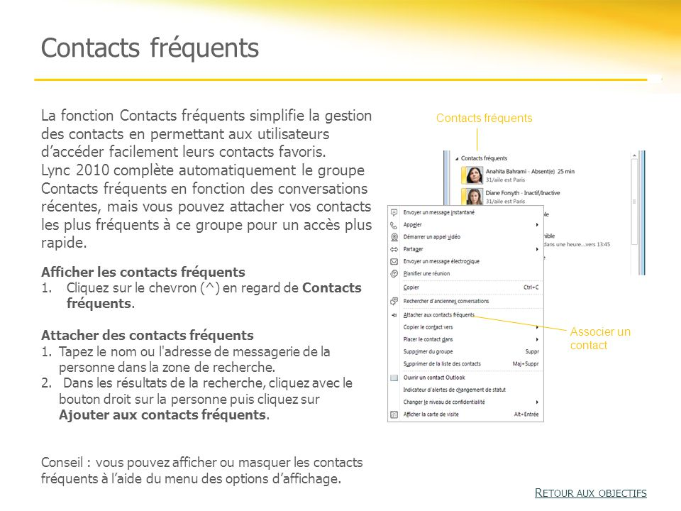 Contacts fréquents