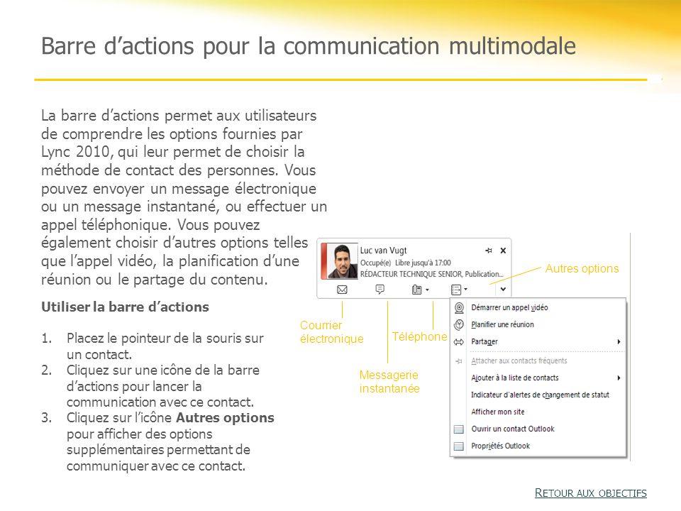 Barre d'actions pour la communication multimodale