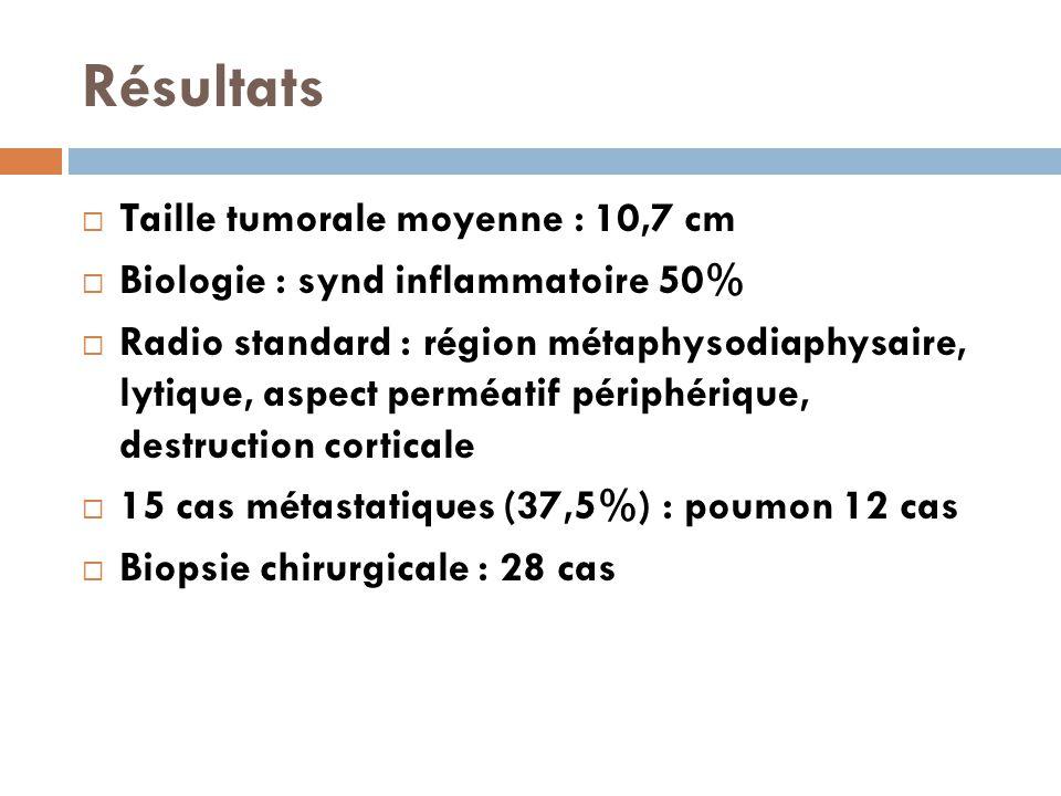 Résultats Taille tumorale moyenne : 10,7 cm