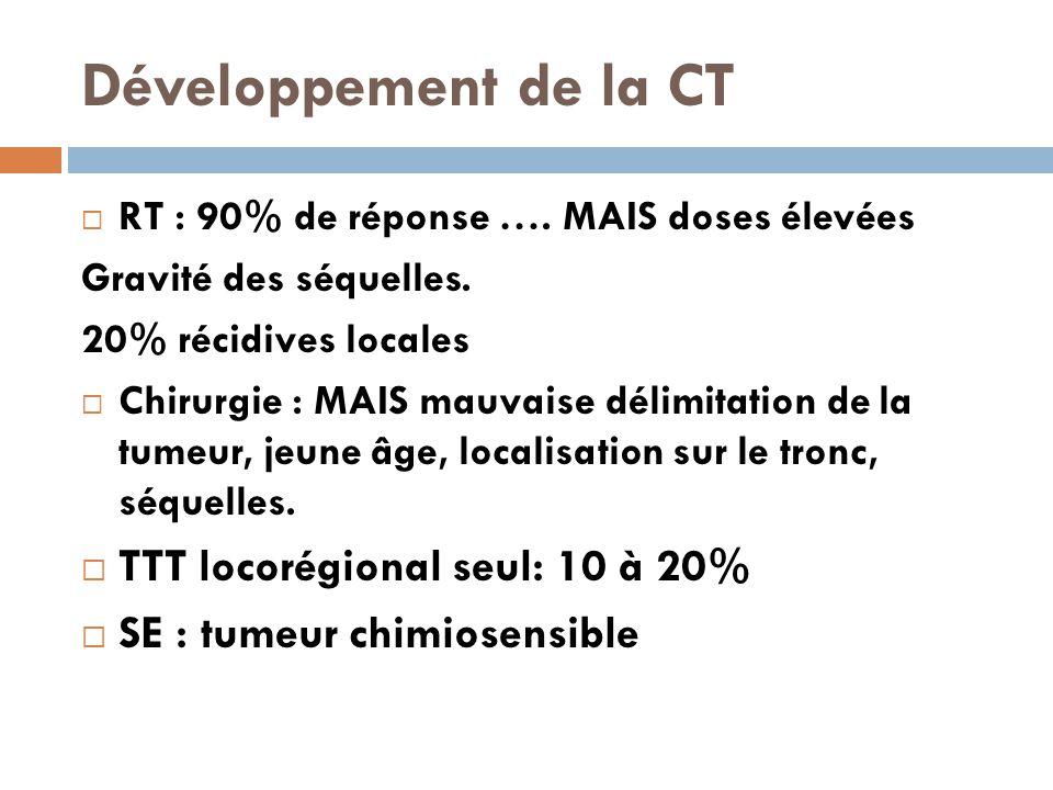 Développement de la CT TTT locorégional seul: 10 à 20%