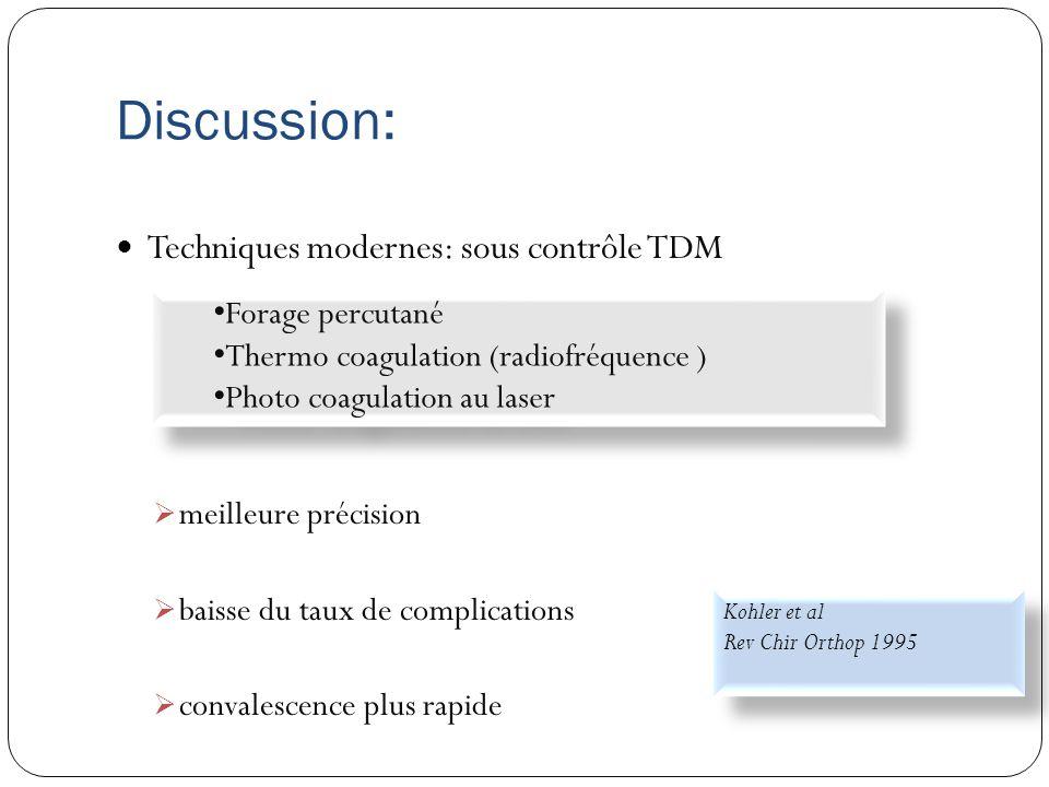 Discussion: Techniques modernes: sous contrôle TDM Forage percutané