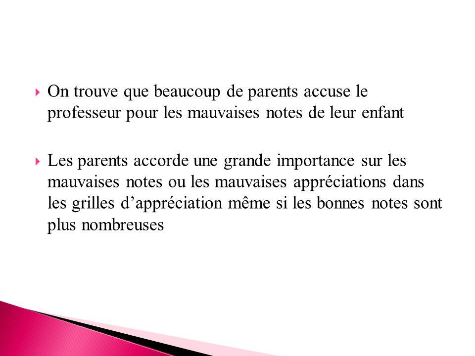 On trouve que beaucoup de parents accuse le professeur pour les mauvaises notes de leur enfant