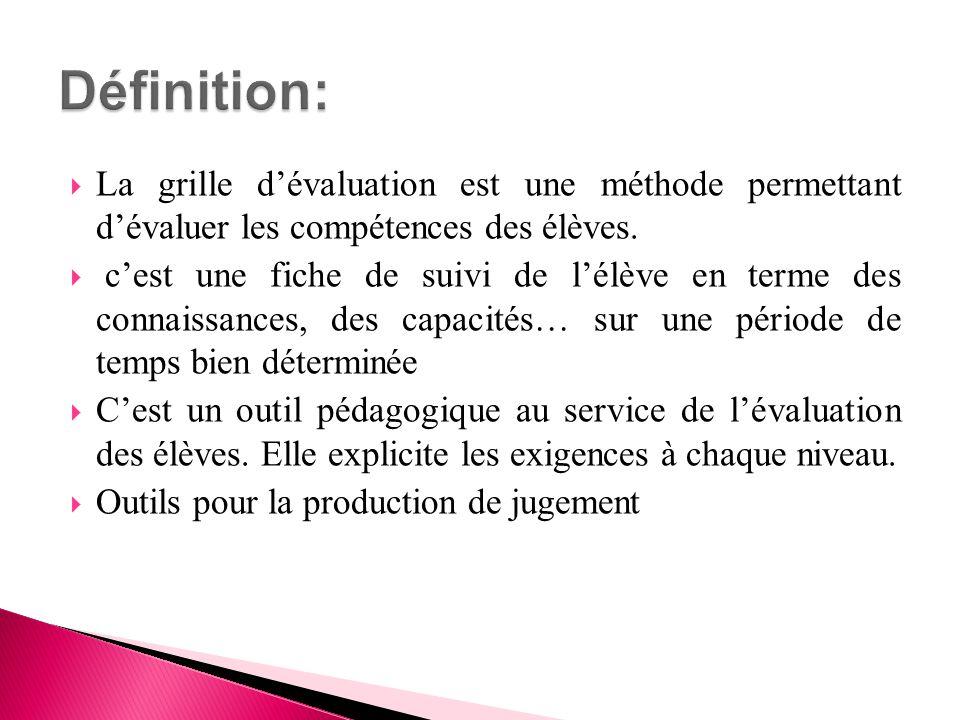 Définition: La grille d'évaluation est une méthode permettant d'évaluer les compétences des élèves.