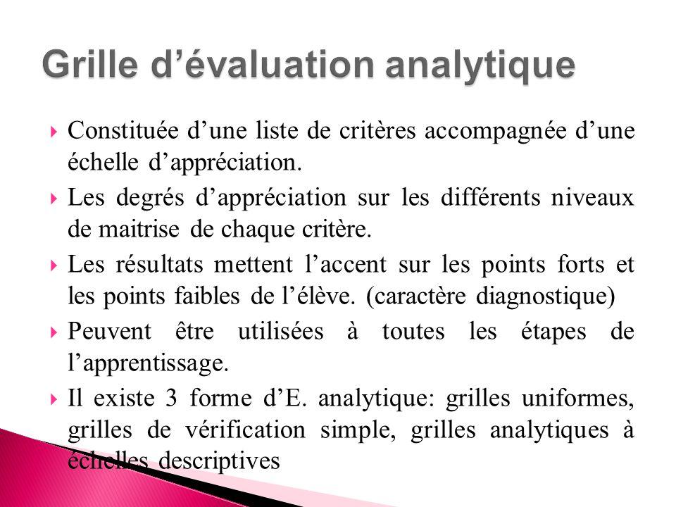 Grille d'évaluation analytique