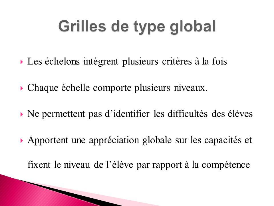 Grilles de type global Les échelons intègrent plusieurs critères à la fois. Chaque échelle comporte plusieurs niveaux.