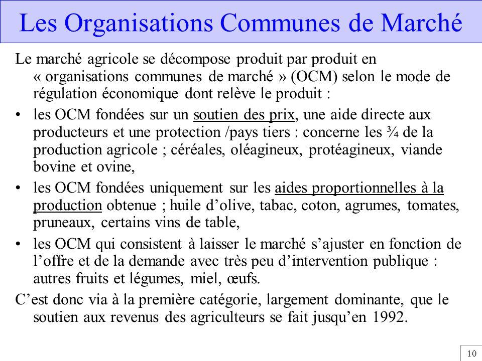 Les Organisations Communes de Marché