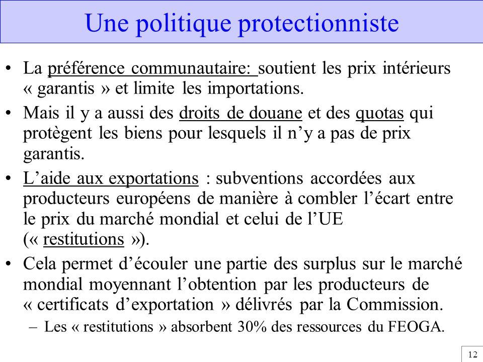 Une politique protectionniste
