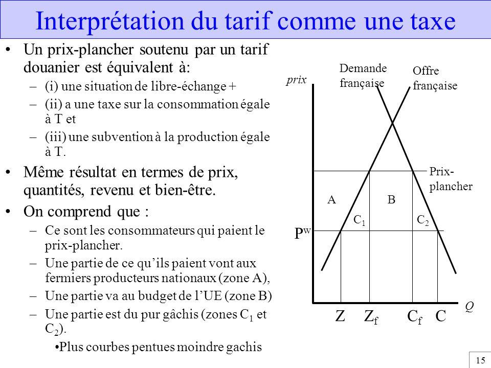 Interprétation du tarif comme une taxe