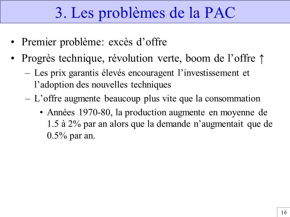 3. Les problèmes de la PAC Premier problème: excès d'offre