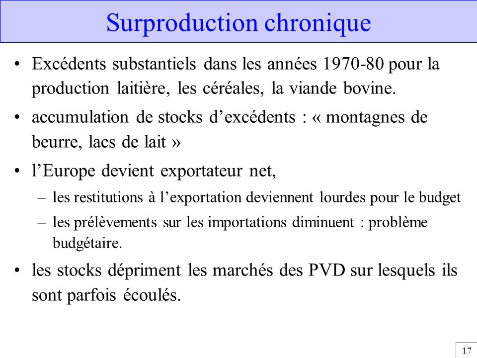 Surproduction chronique