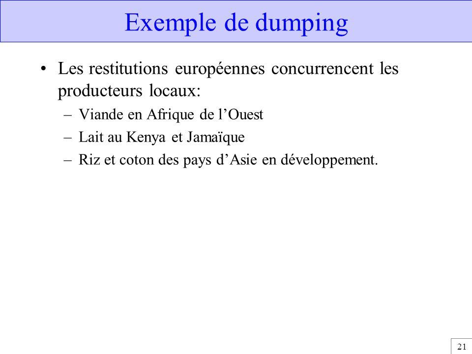 Exemple de dumping Les restitutions européennes concurrencent les producteurs locaux: Viande en Afrique de l'Ouest.