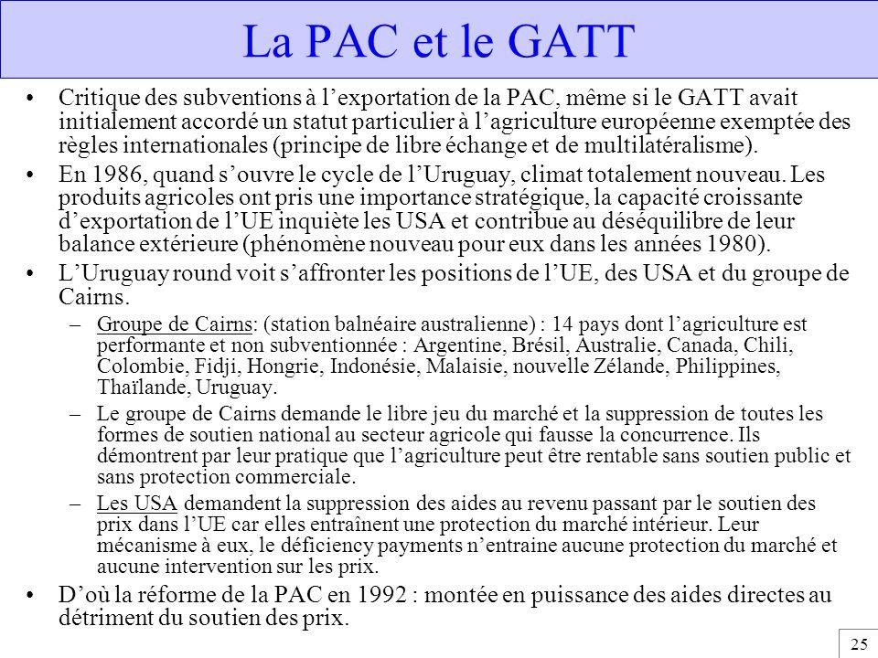 La PAC et le GATT