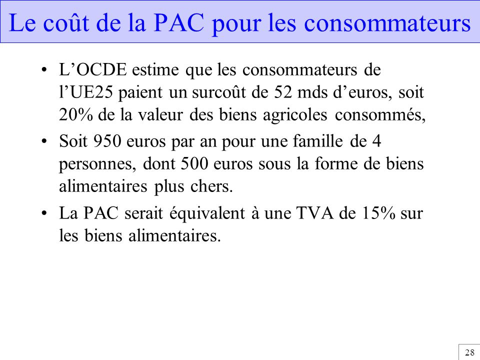 Le coût de la PAC pour les consommateurs