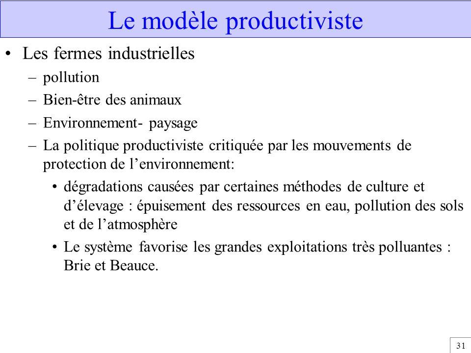 Le modèle productiviste