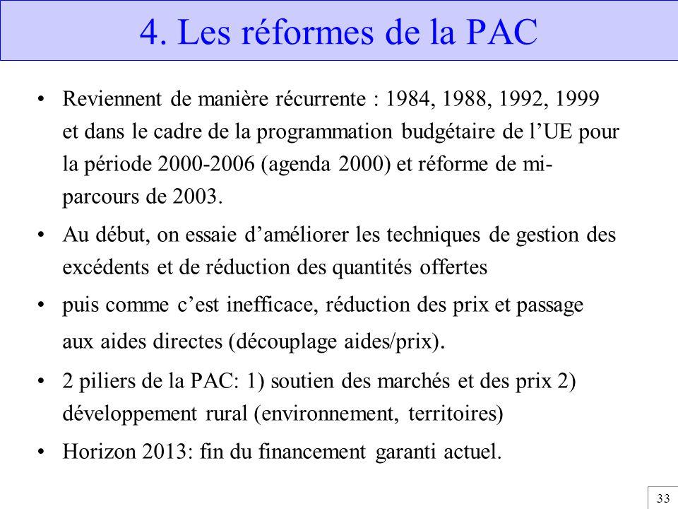 4. Les réformes de la PAC
