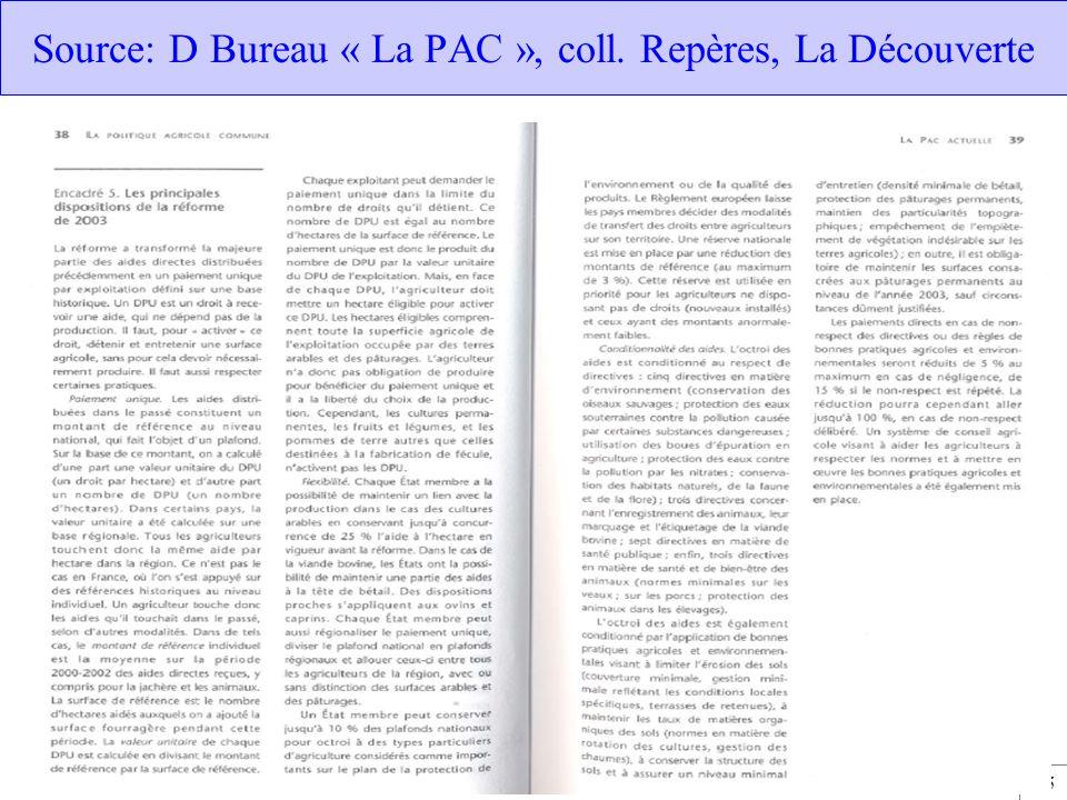 Source: D Bureau « La PAC », coll. Repères, La Découverte