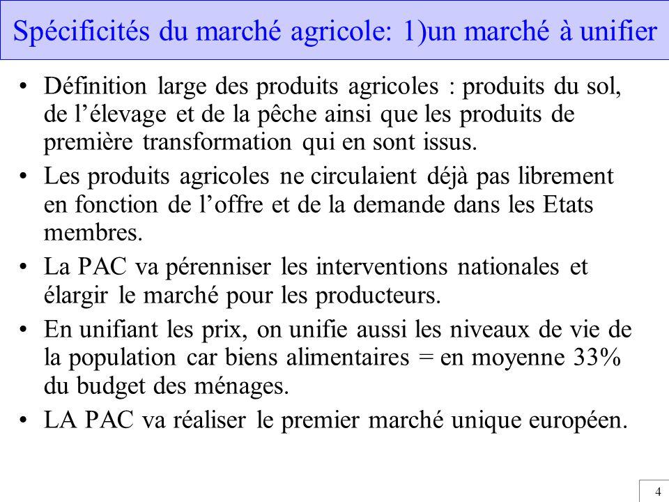 Spécificités du marché agricole: 1)un marché à unifier