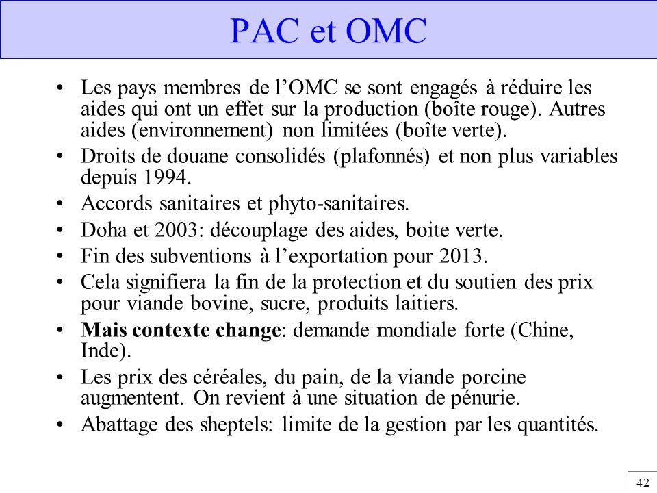 PAC et OMC