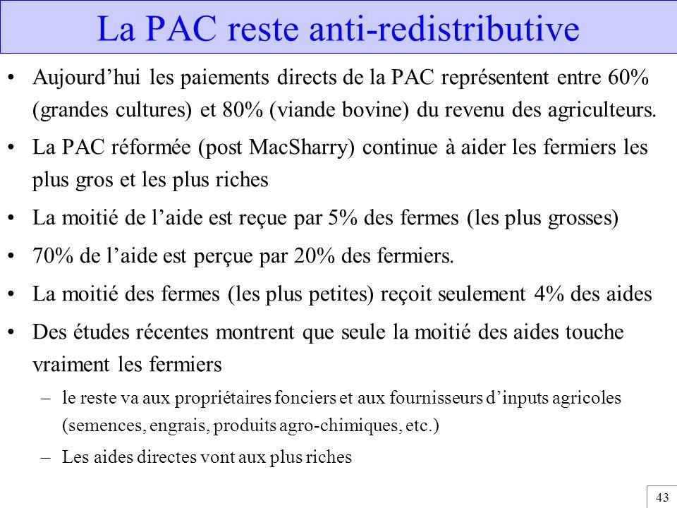 La PAC reste anti-redistributive