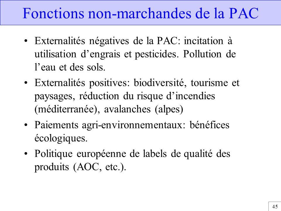 Fonctions non-marchandes de la PAC